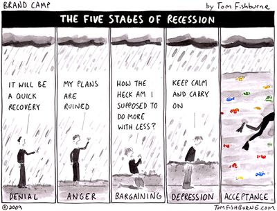 Recessionstages