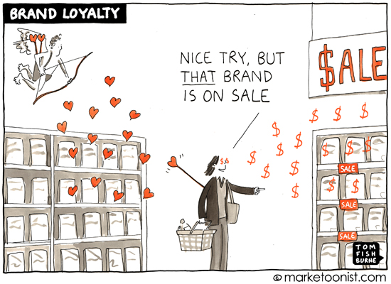 Ficklebrandloyalty